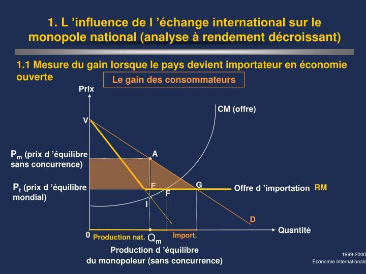 1 l influence de l change international sur le monopole national analyse rendement d croissant