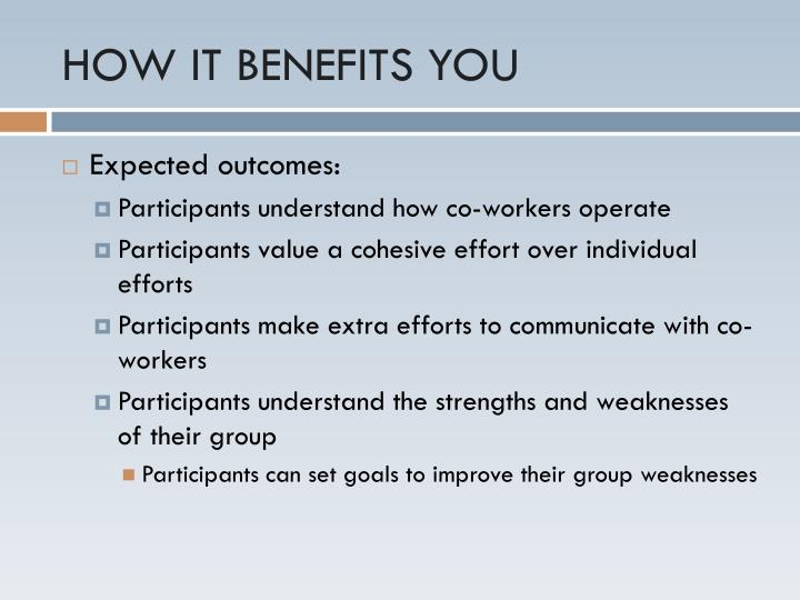 HOW IT BENEFITS YOU