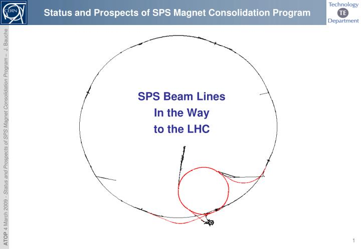 status and prospects of sps magnet consolidation program n.