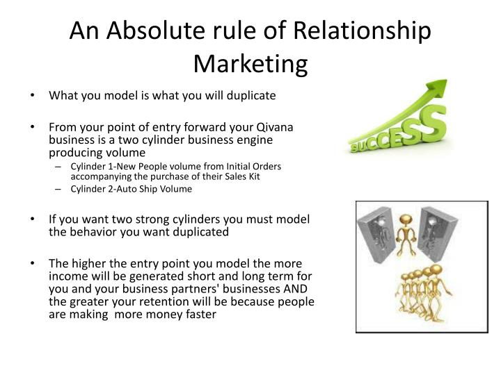 An Absolute rule of Relationship Marketing