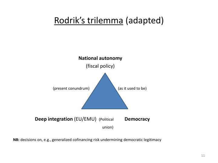 Rodrik's