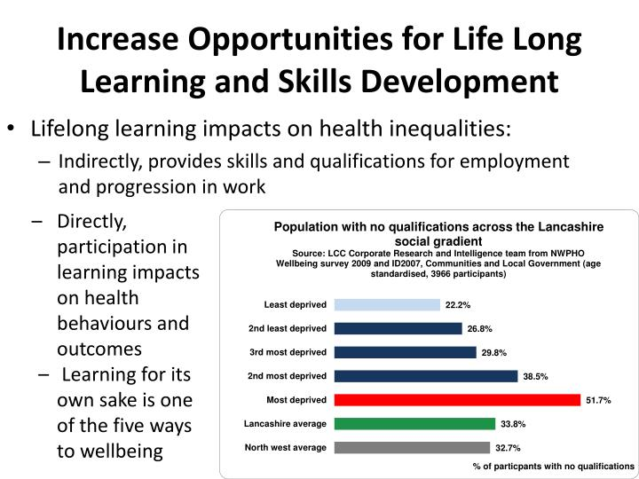 Increase Opportunities for Life Long Learning and Skills Development