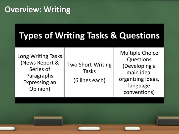 Overview: Writing