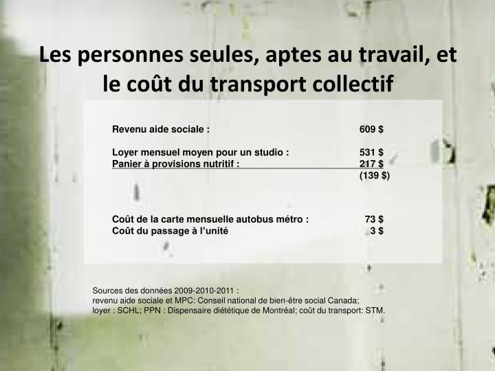 Les personnes seules, aptes au travail, et le coût du transport collectif