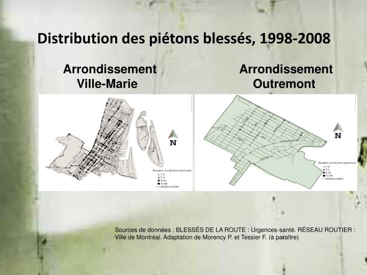 Distribution des piétons blessés, 1998-2008