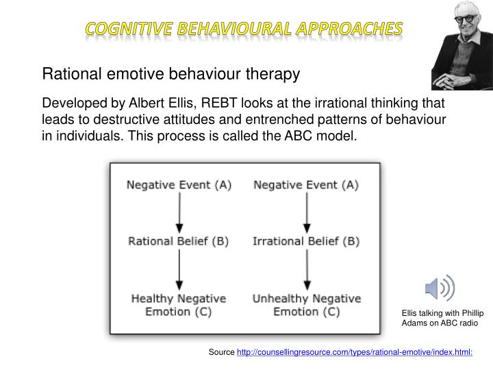 cognitive term of behaviour What is cognitive behavior therapy cbt is a solution-focused approach to treatment, oriented toward solving problems and learning skills.