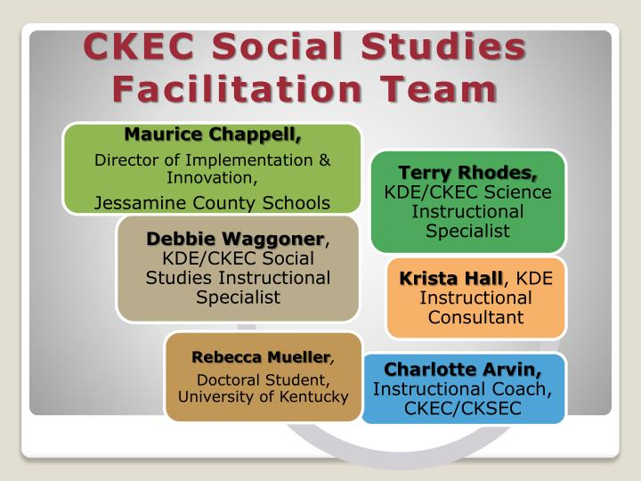 Ckec social studies facilitation team
