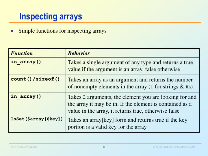Inspecting arrays