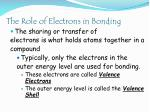 the role of electrons in bonding