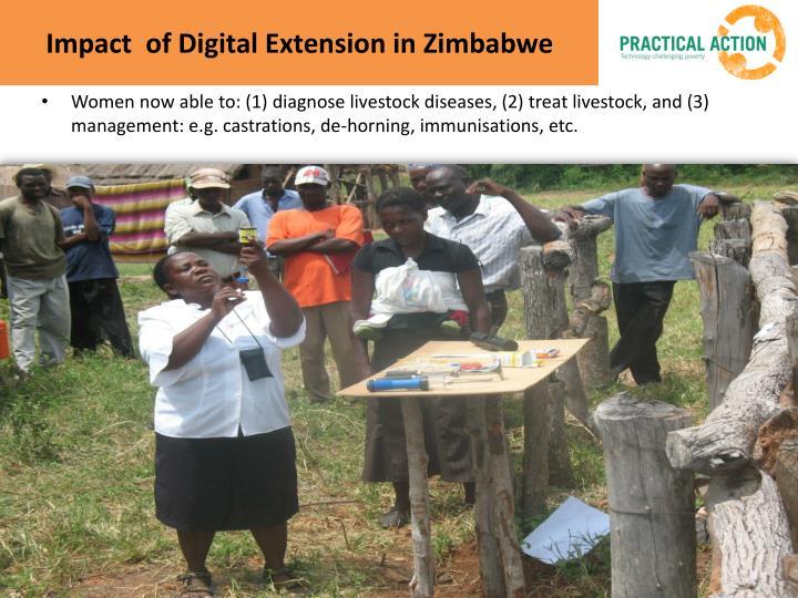 Impact  of Digital Extension in Zimbabwe