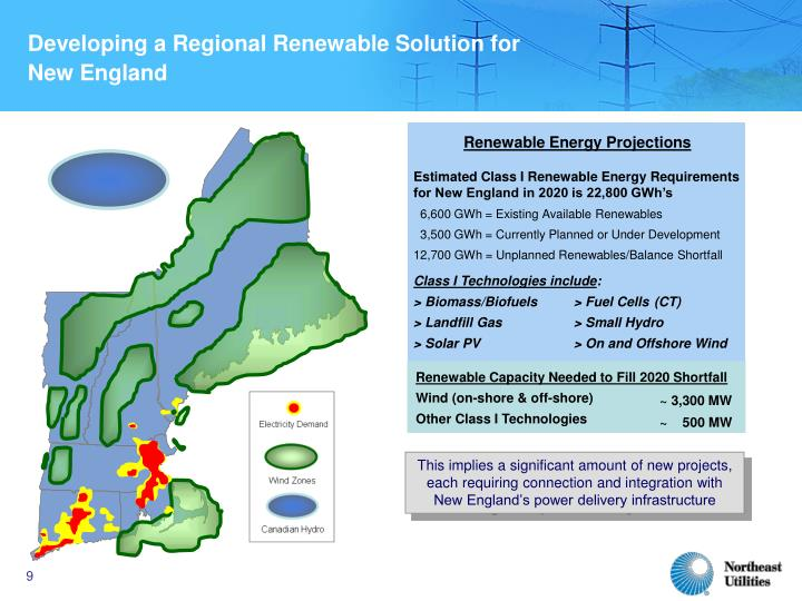 Developing a Regional Renewable Solution for