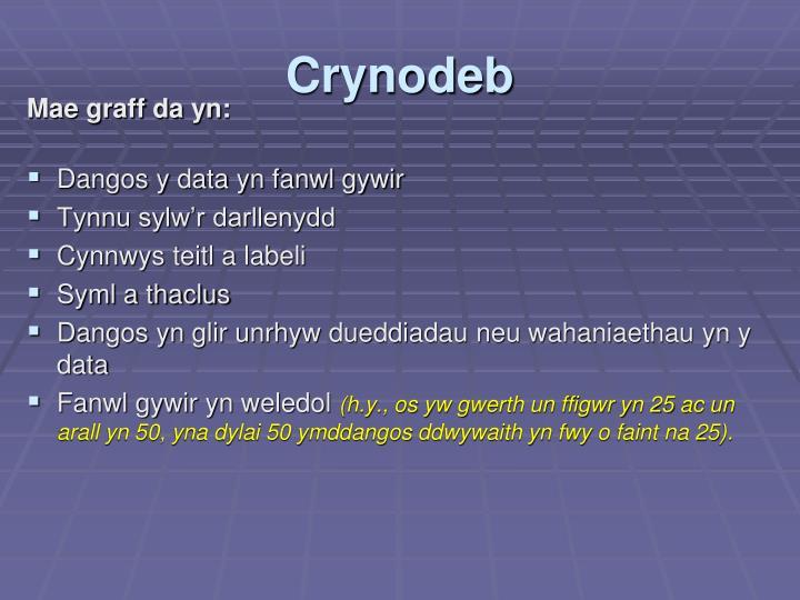 Crynodeb