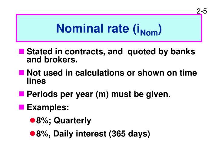 Nominal rate (i