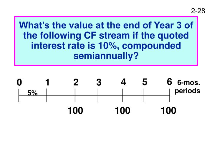 What's the value at the end of Year 3 of the following CF stream if the quoted interest rate is 10%, compounded semiannually?
