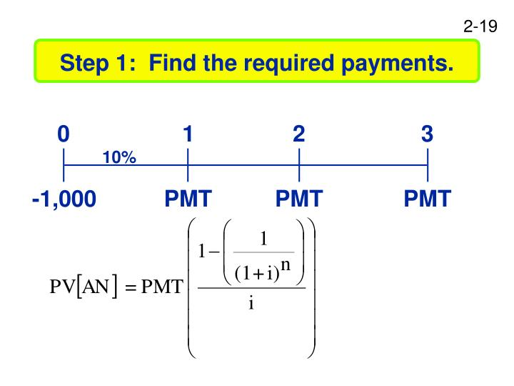 Step 1:  Find the required payments.