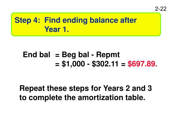 Step 4:  Find ending balance after