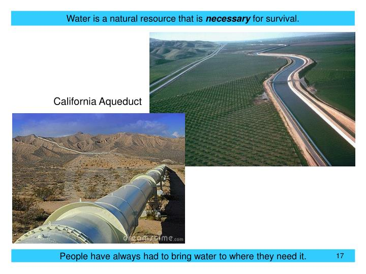 Water is a natural resource that is