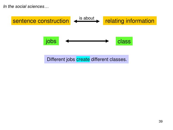 In the social sciences…
