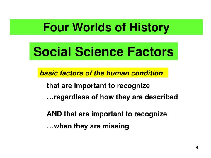 Four Worlds of History