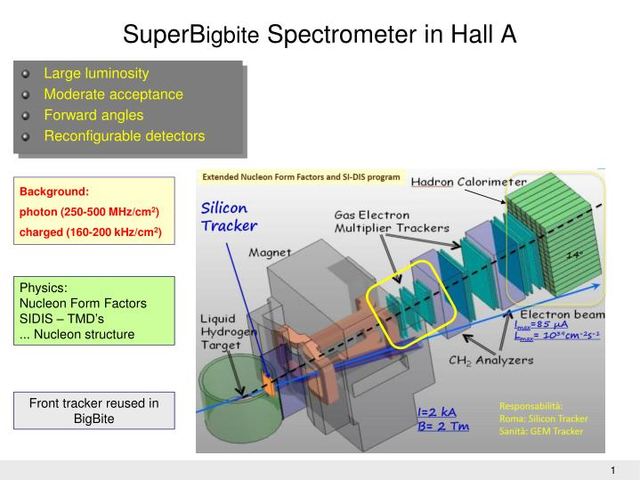 superb igbite spectrometer in hall a n.