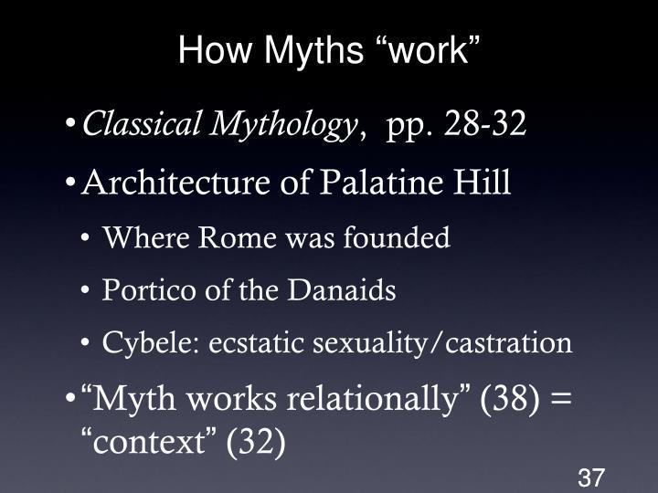 How Myths