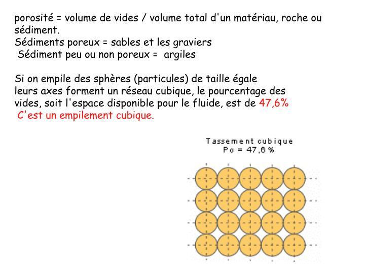 porosité = volume de vides / volume total d'un matériau, roche ou