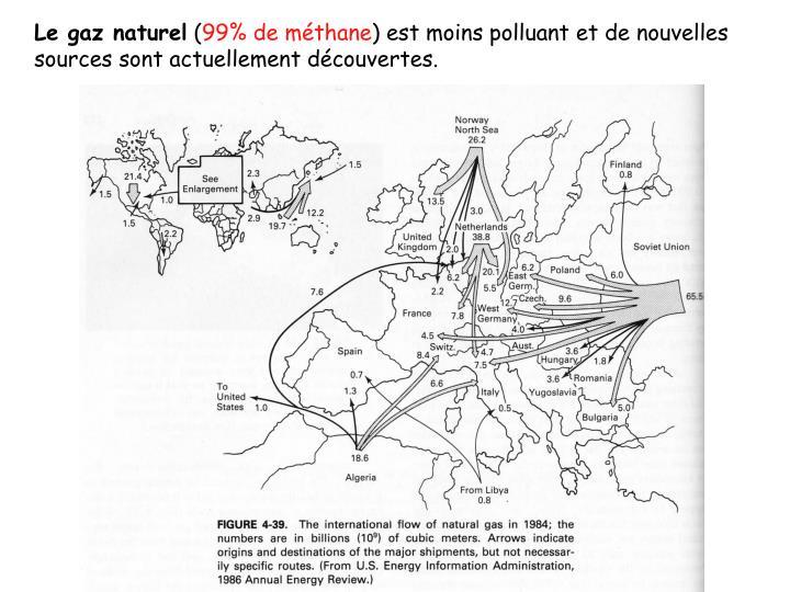 Le gaz naturel