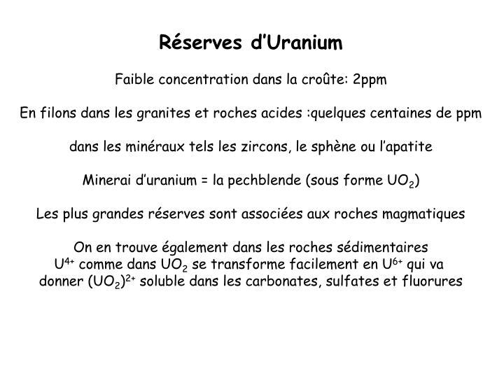 Réserves d'Uranium