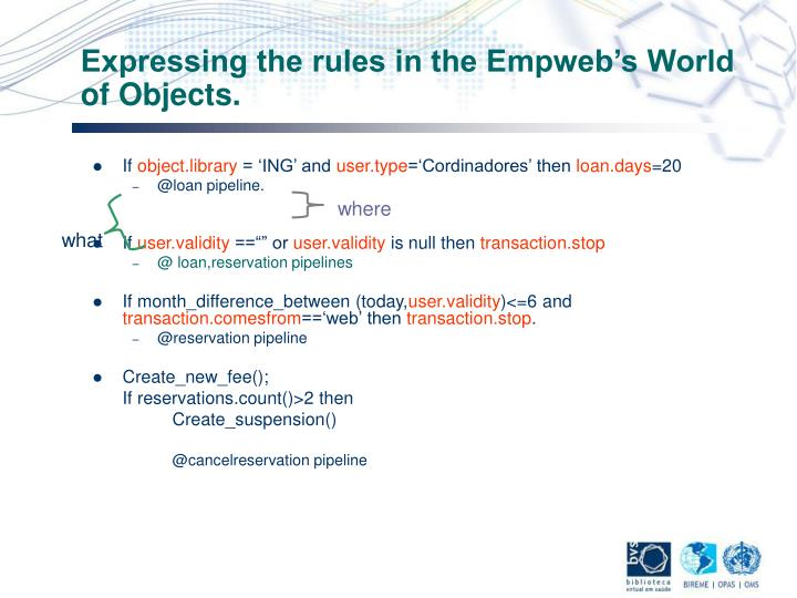 Expressing the rules in the Empweb's World of Objects.