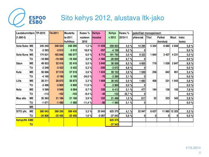 Sito kehys 2012, alustava ltk-jako