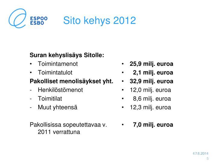 Sito kehys 2012