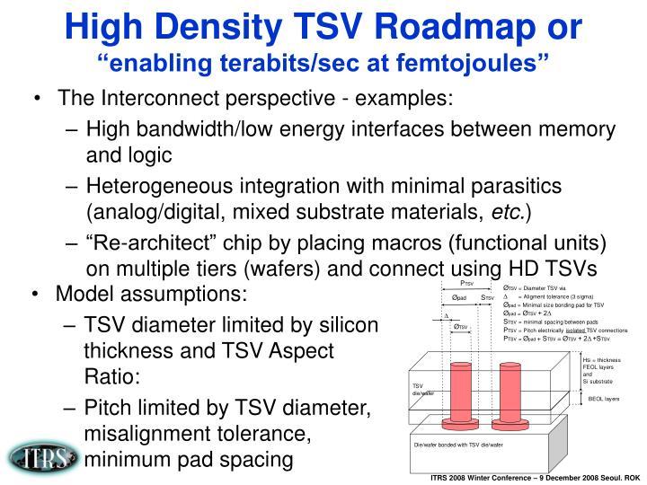 High Density TSV Roadmap or