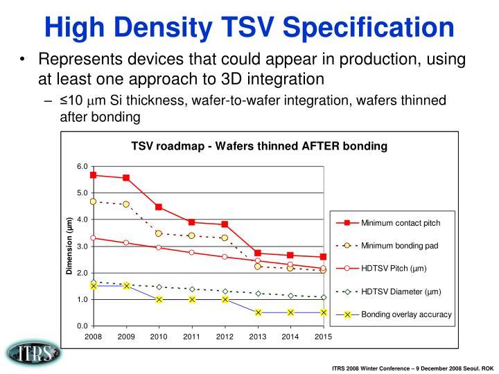 High Density TSV Specification