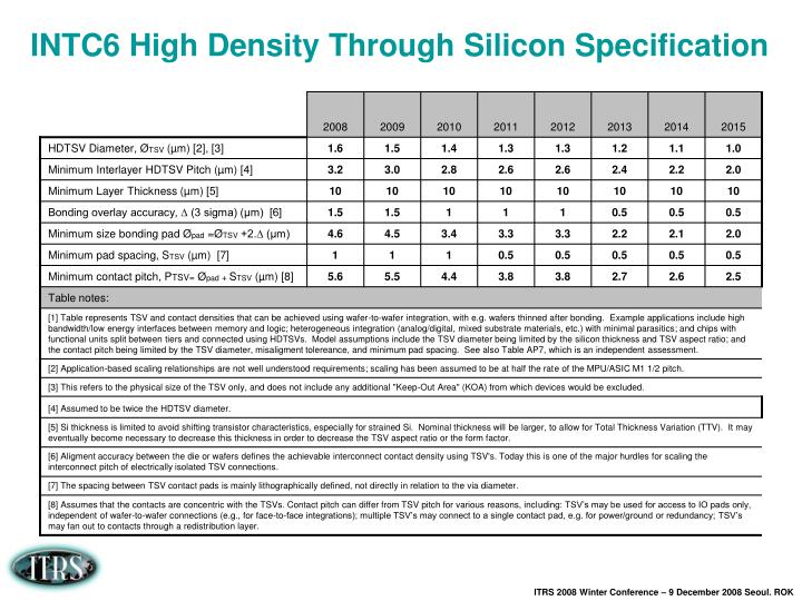 INTC6 High Density Through Silicon Specification
