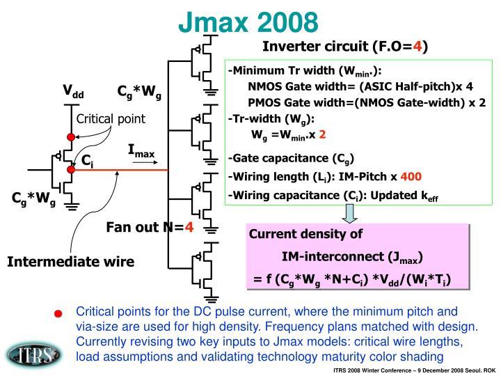 Jmax 2008