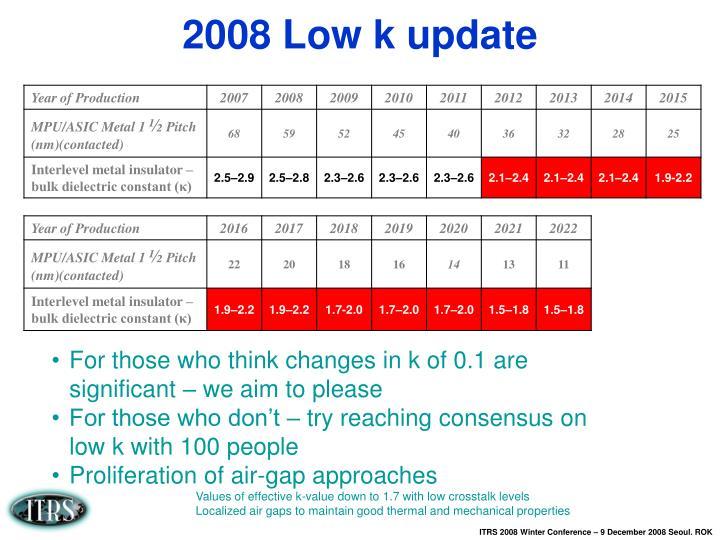 2008 Low k update