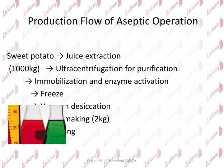 Production Flow of Aseptic Operation