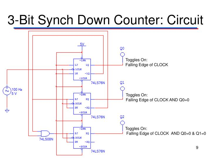 3-Bit Synch Down Counter: Circuit