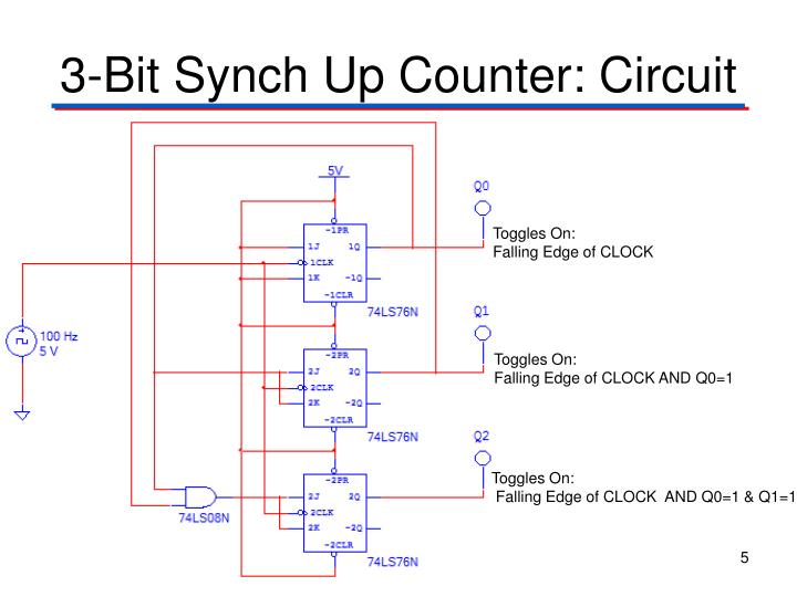3-Bit Synch Up Counter: Circuit