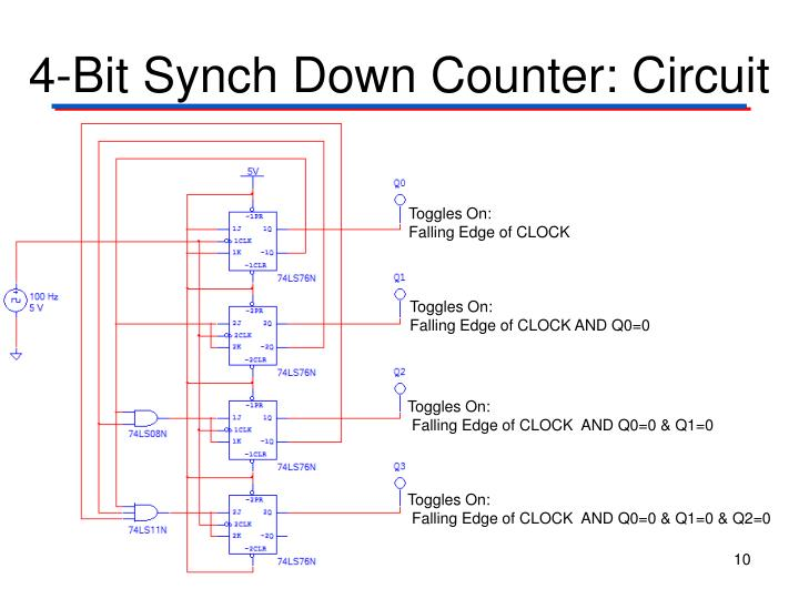 4-Bit Synch Down Counter: Circuit