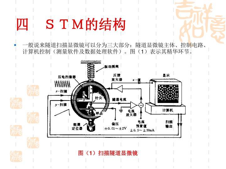 四 STM的结构