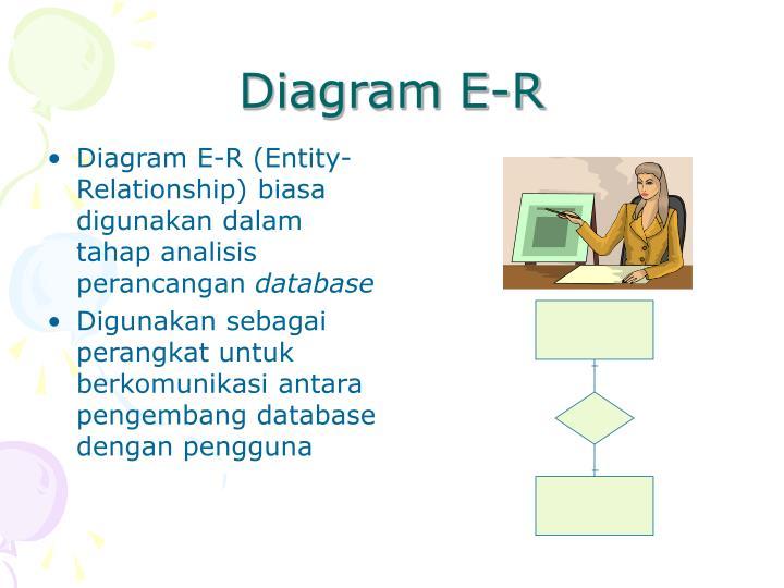 Diagram E-R
