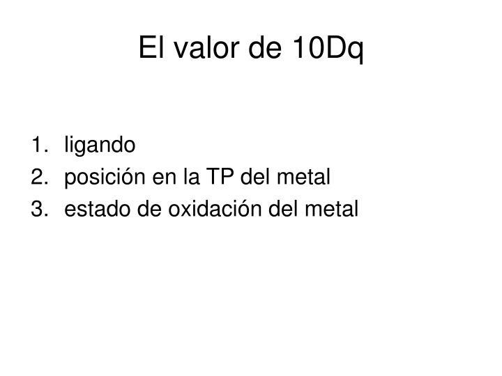 El valor de 10Dq