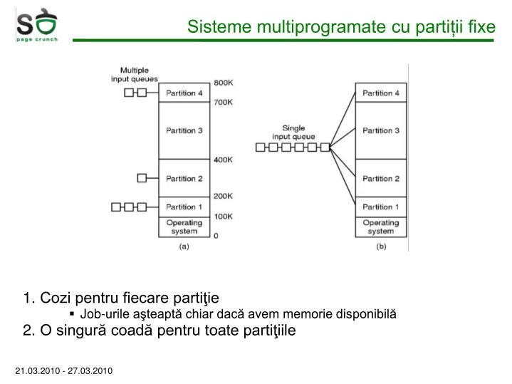 Sisteme multiprogramate cu partiții fixe