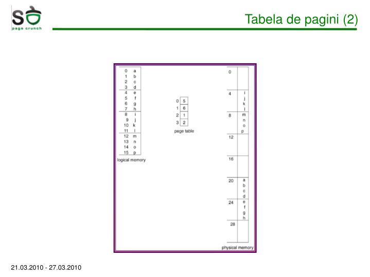 Tabela de pagini (2)