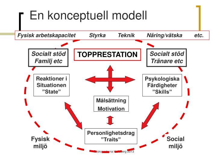 En konceptuell modell