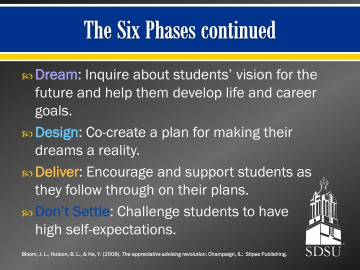 The Six Phases continued