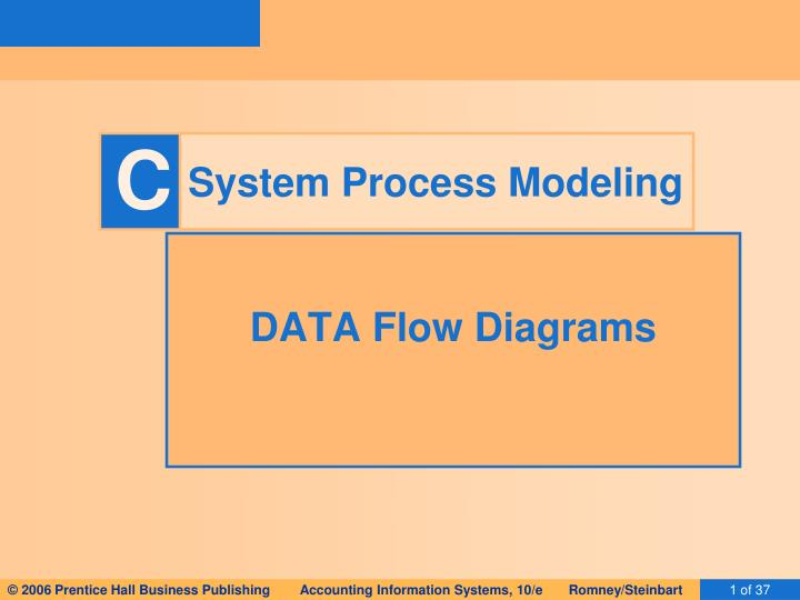 system process modeling n.