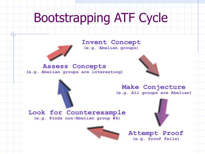 Bootstrapping ATF Cycle