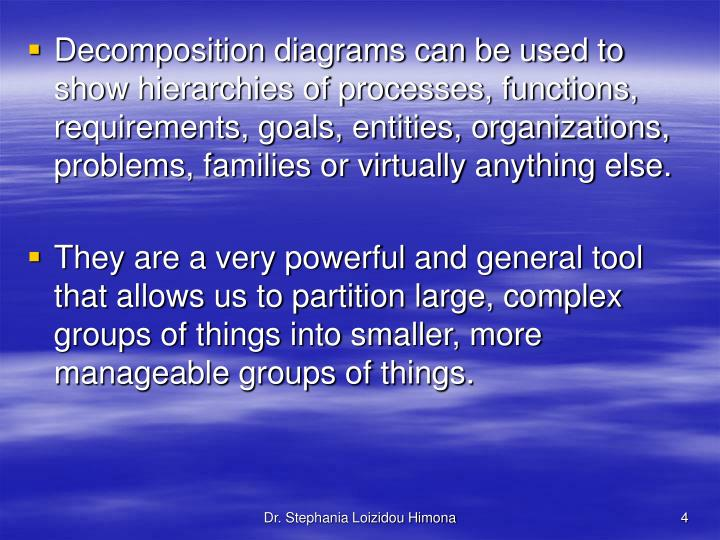 Decomposition diagrams can be used to show hierarchies of processes, functions, requirements, goals, entities, organizations, problems, families or virtually anything else.